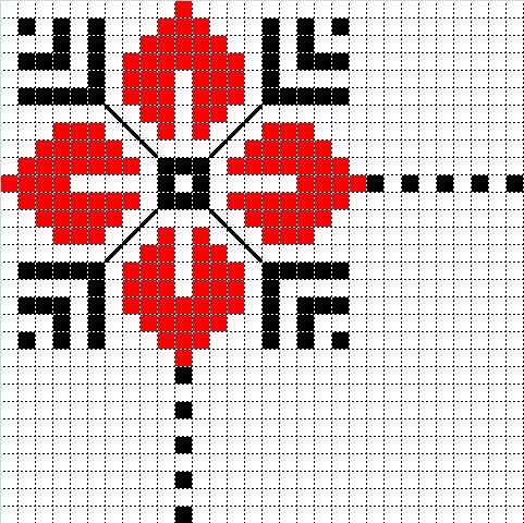 Вышивание крестиком узоры для начинающих